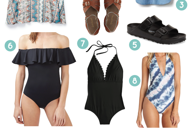Closet Confessions : My Current Wishlist