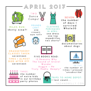 April by the Numbers | tazandbelly.com