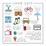 Our Annual Beach Trip | Part Three
