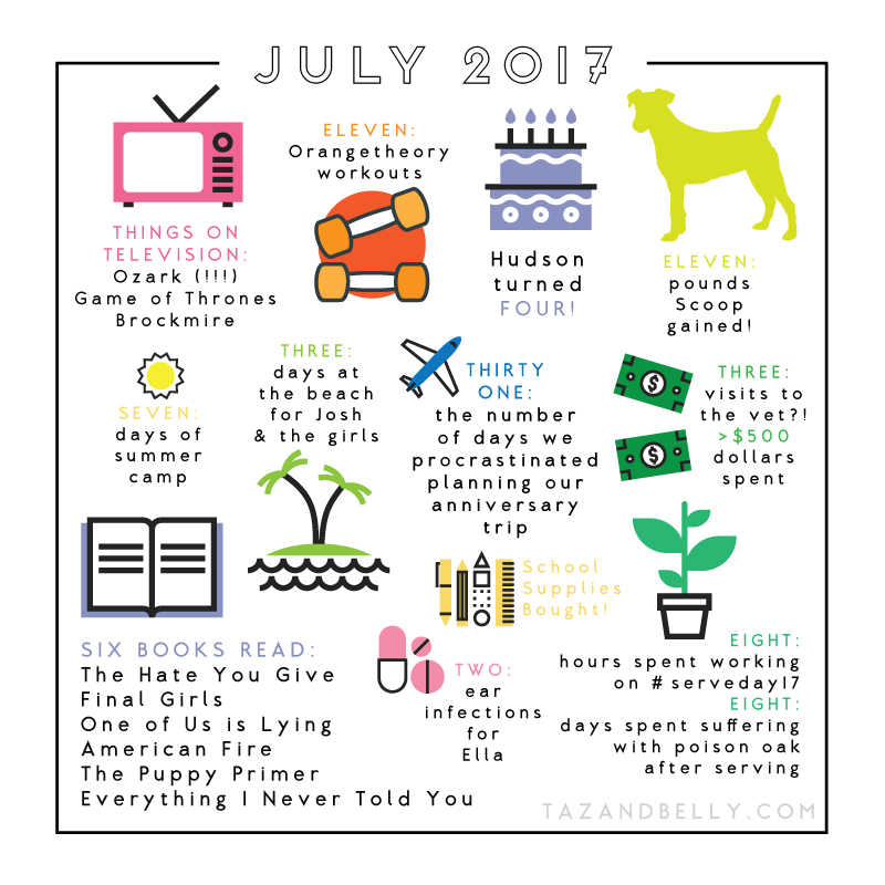 July by the Numbers | tazandbelly.com